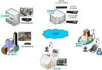 网络视频会议优势及未来发展趋势分析