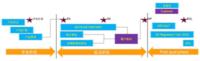 工业4.0 金泰克提供智能存储解决方案