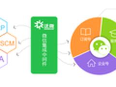 企业IT移动化方案:微信+OA!