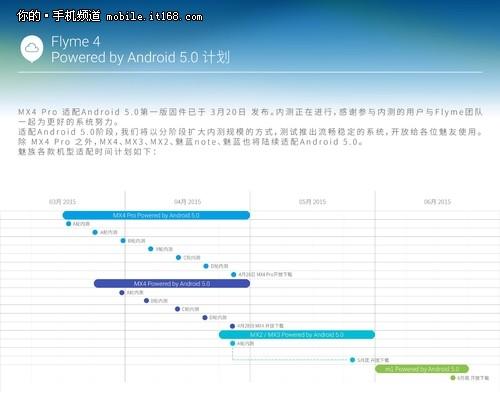 版本号Flyme4.5 魅蓝系列将升级安卓5.0
