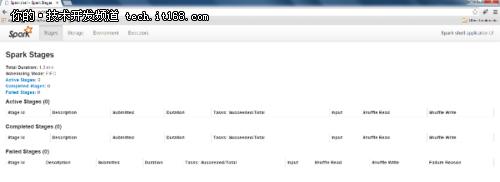 用Apache Spark进行大数据处理入门篇