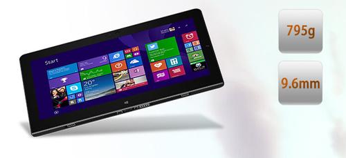 四种模式 ThinkPad Helix专业版开卖