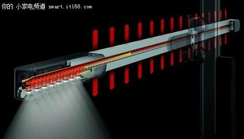 戴森进军照明市场 新LED灯寿命长达37年