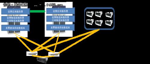 玩转互联网+ K1主机推动征税网络化