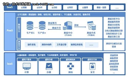 专访胡书能:解读达梦大数据平台