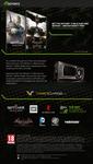 NVIDIA促销买就送《巫师3》《蝙蝠侠》