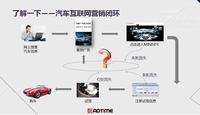 汽车电商时代来临 汽车营销何去何从?