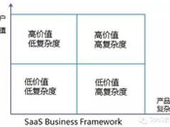 要绕开SaaS的大坑得先了解SaaS商业架构