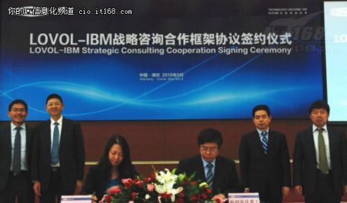 福田雷沃重工与IBM建立战略合作关系