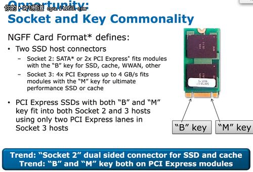 小心脏能跟上么?金士顿PCIe SSD评测