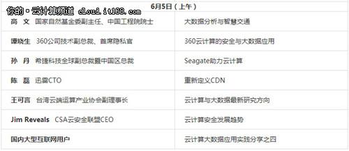 参加第七届中国云计算大会的六大理由