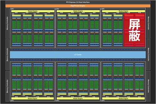 GTX 980 Ti规格&架构