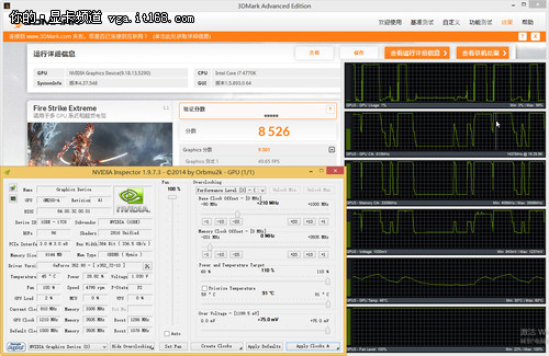 GTX 980 Ti公版超频测试