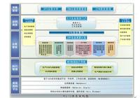 RS10/JIT 提升企业核心竞争力