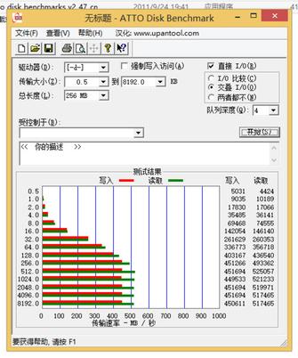 USB3.1高速接口测试