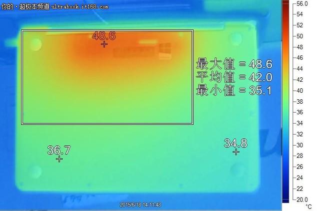 屏幕效果出色 机身散热良好