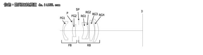 佳能公开EF-S 20mm F2.8 STM镜头专利