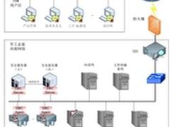 安和金华军工企业PDM系统数据库方案