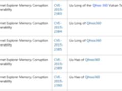 补丁日微软发安全公告  再次致谢360