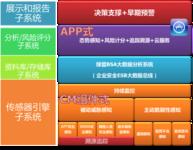 绿盟发布下一代网络安全预警决策体系
