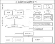 安华金和 银行业数据库安全解决方案