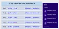 三纬国际携手微软推动创意科技未来
