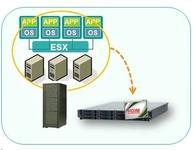 面向不同归档要求 满足多重数据保护