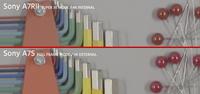 超越a7S 索尼a7R II视频动态范围测试