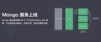 完善云数据库服务 青云上线MongoDB