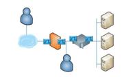 排查网络故障实践:解决负载均衡的难题