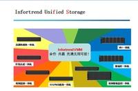 沉淀20年 Infotrend全新定义软件存储