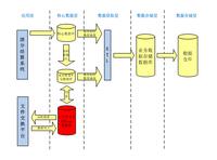 K1联通全国ETC系统 22区域实现联网覆盖