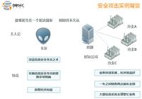 安华金和:从安全攻击实例看数据库安全