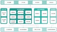 慧点科技会议管理系统支持一体化管理