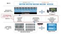NetApp FlexPod助力上海视觉艺术学院