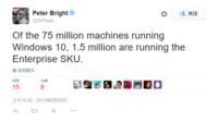 微软:Win10企业版装机量突破150万台