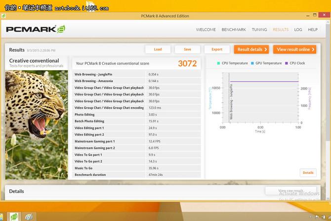 ThinkPad E550性能基准测试