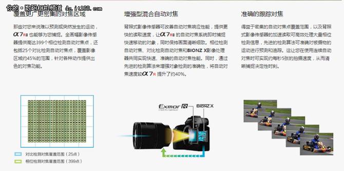 最强微单 全画幅微单索尼A7RII性能评测