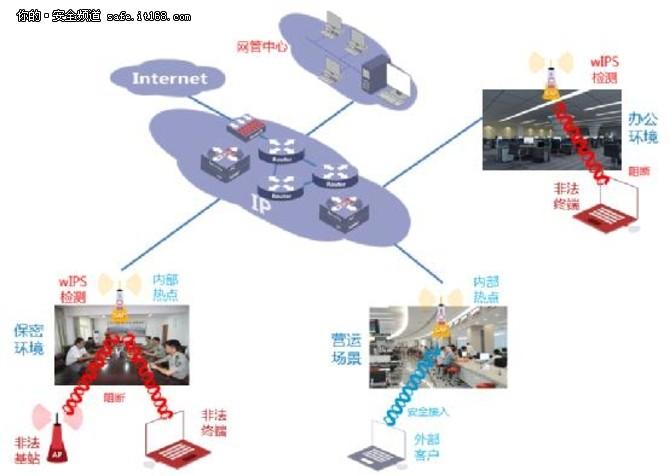 锐云通:企业安全无线当从合法连接做起