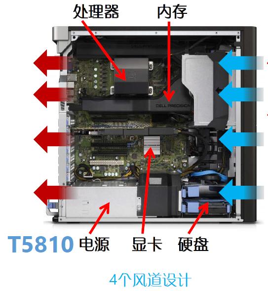 到底强在哪 戴尔T5810工作站深度评测