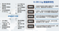 大事件:K-DB对彪Oracle 老鱼现场观摩记