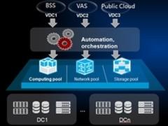 云数据中心 运营商云转型之路
