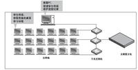 方物云教室轻松打造计算机教学新平台