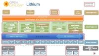 博科发布全新SDN控制器及应用