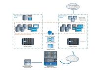 NetApp携手索伯车队加速数据创新