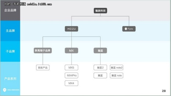 售价4999元 新旗舰魅族ME5曝光