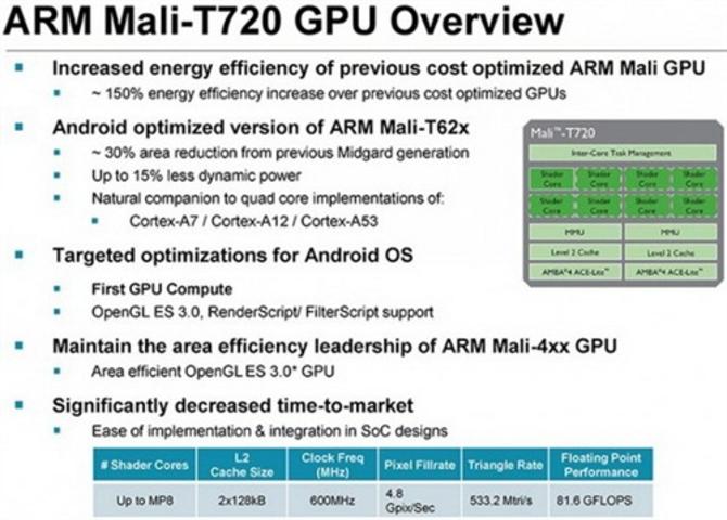 性能提升 4G通话平板原道M82pro来袭