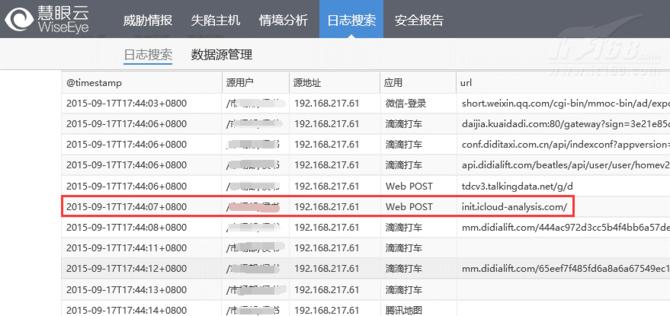 网康慧眼云发现XcodeGhost失陷手机