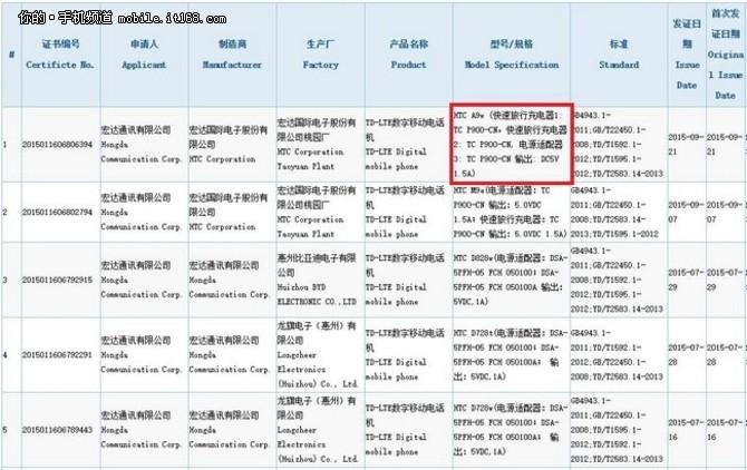 白色真机曝光 HTC One A9国行获认证