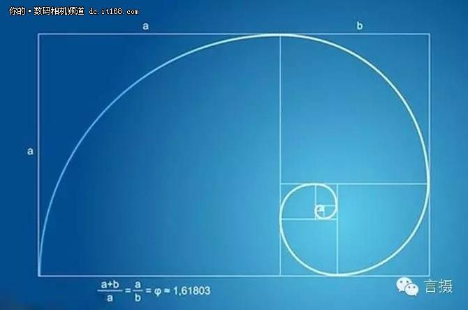 认识黄金分割构图法